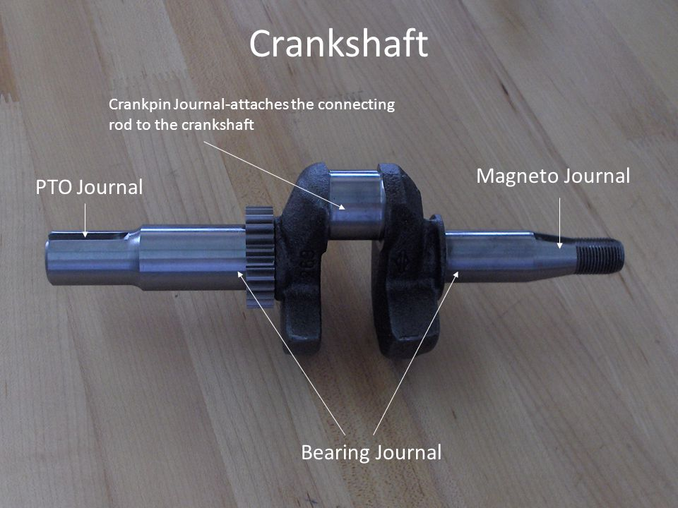 Crankshaft Magneto Journal PTO Journal Bearing Journal Crankpin Journal-attaches the connecting rod to the crankshaft