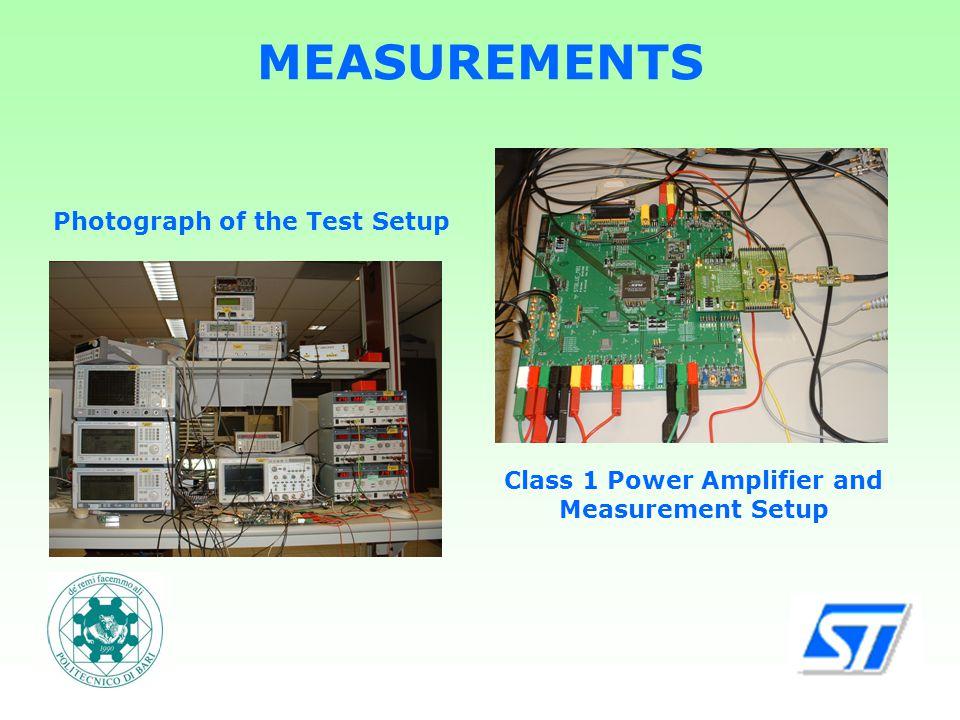 MEASUREMENTS Photograph of the Test Setup Class 1 Power Amplifier and Measurement Setup