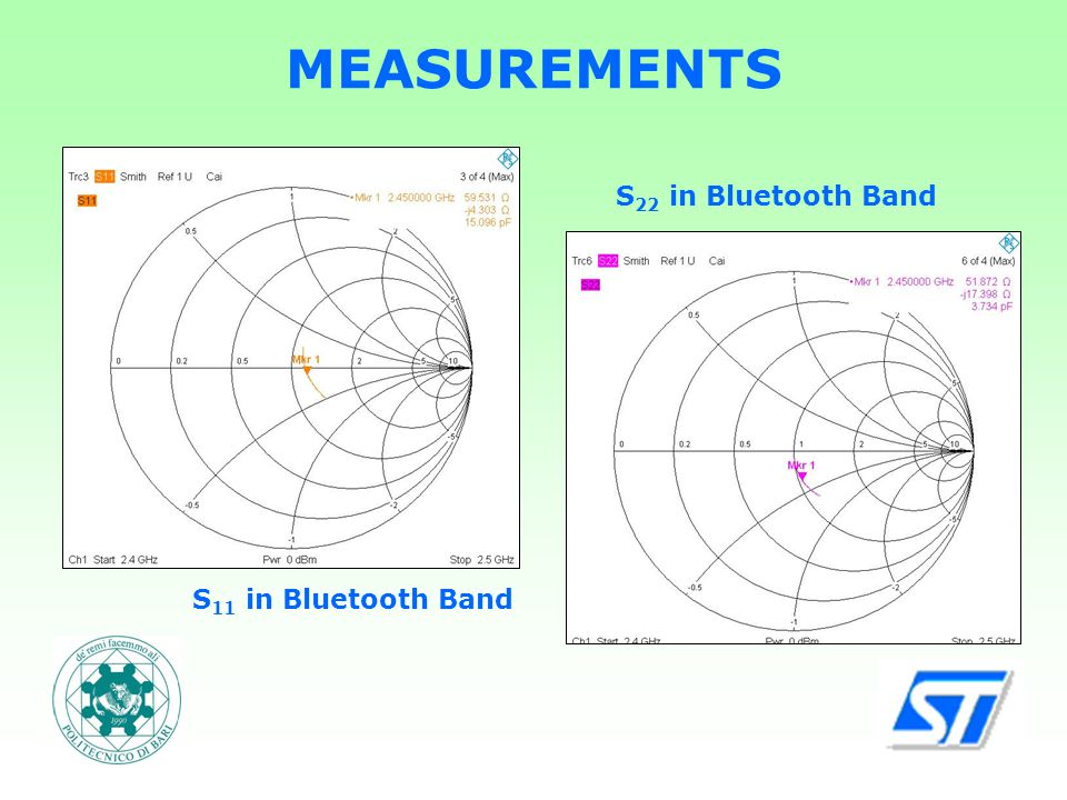 MEASUREMENTS S 11 in Bluetooth Band S 22 in Bluetooth Band