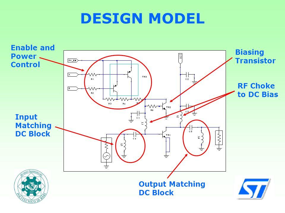 DESIGN MODEL Input Matching DC Block Output Matching DC Block Enable and Power Control RF Choke to DC Bias Biasing Transistor