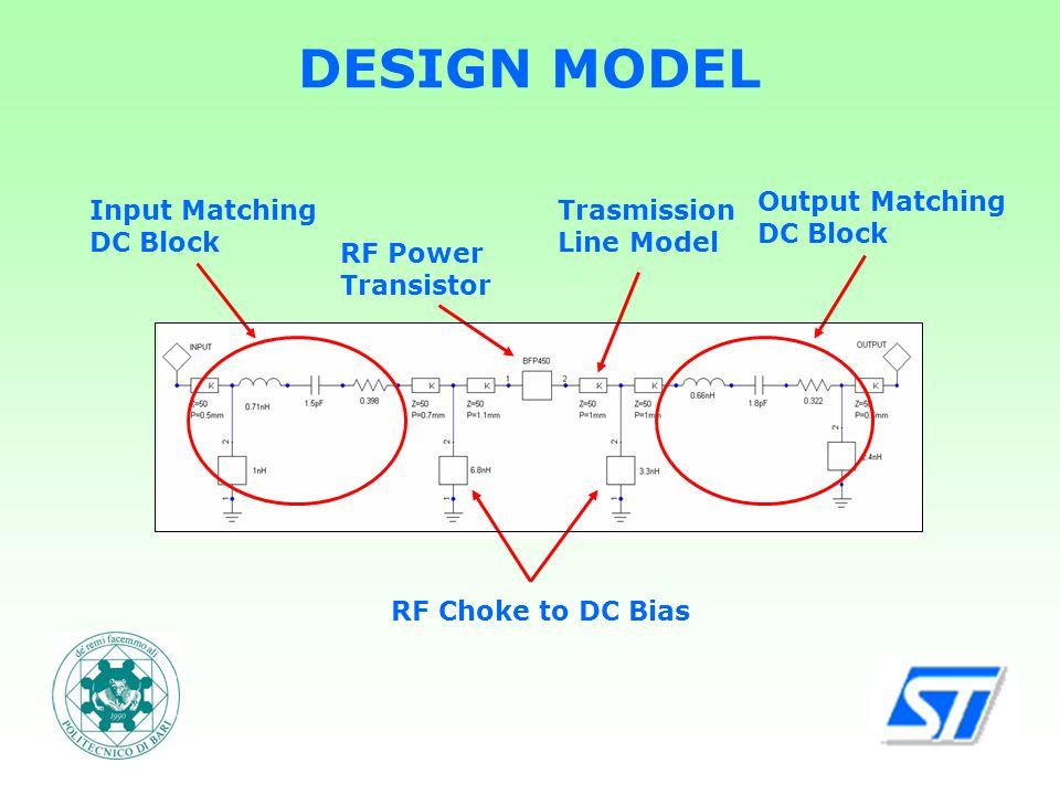 DESIGN MODEL Input Matching DC Block Output Matching DC Block Trasmission Line Model RF Power Transistor RF Choke to DC Bias