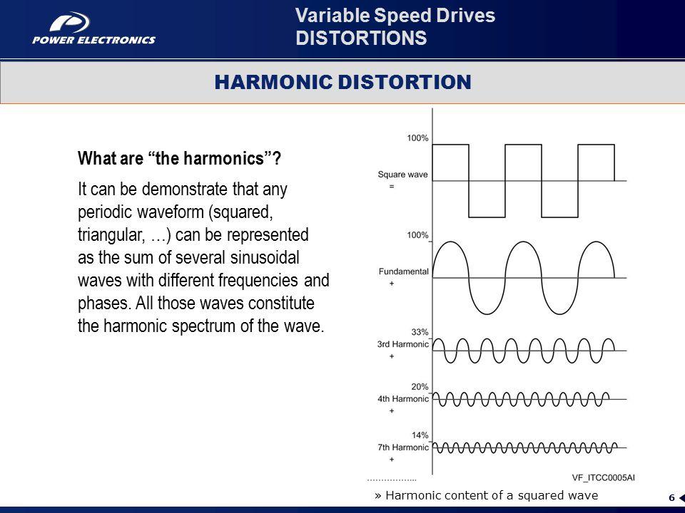 6 What are the harmonics .