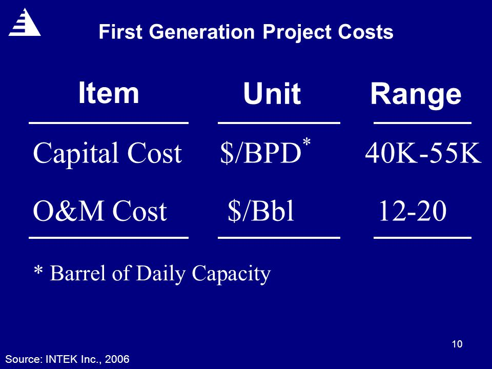10 First Generation Project Costs Item UnitRange Capital Cost$/BPD O&M Cost$/Bbl12-20 40K-55K * * Barrel of Daily Capacity Source: INTEK Inc., 2006