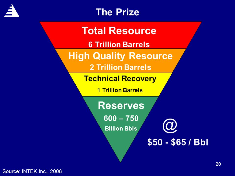 20 Total Resource 6 Trillion Barrels High Quality Resource 2 Trillion Barrels Technical Recovery 1 Trillion Barrels Reserves 600 – 750 Billion Bbls The Prize $50 - $65 / Bbl @ Source: INTEK Inc., 2008
