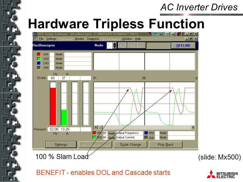AC Inverter Drives Hardware Tripless Function 100 % Slam Load (slide: Mx500) BENEFIT - enables DOL and Cascade starts