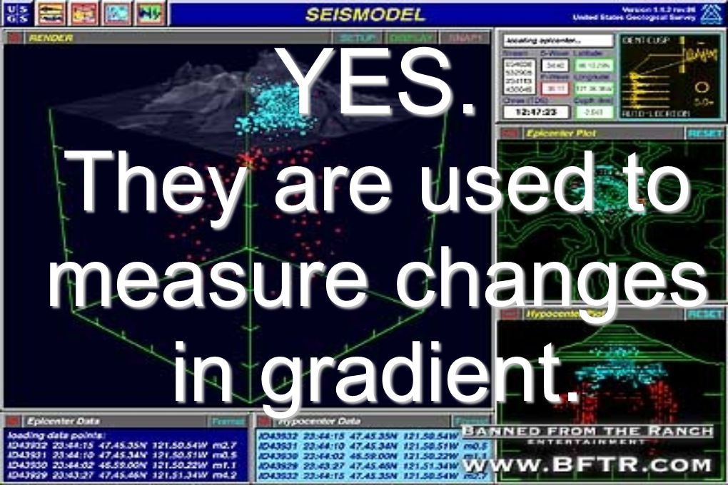 YES. They are used to measure changes in gradient.