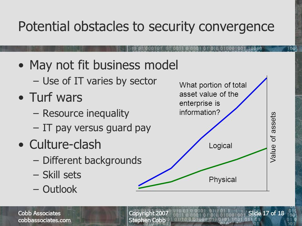 Cobb Associates cobbassociates.com Copyright 2007 Stephen Cobb Slide 17 of 18 Potential obstacles to security convergence May not fit business model –Use of IT varies by sector Turf wars –Resource inequality –IT pay versus guard pay Culture-clash –Different backgrounds –Skill sets –Outlook Value of assets Logical Physical What portion of total asset value of the enterprise is information