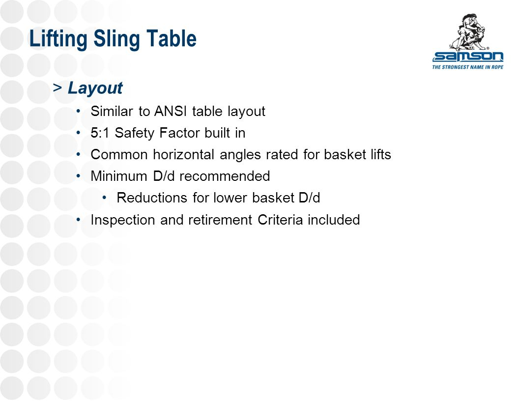 Lifting Sling Table >Layout Similar to ANSI table layout 5:1 Safety Factor built in Common horizontal angles rated for basket lifts Minimum D/d recomm