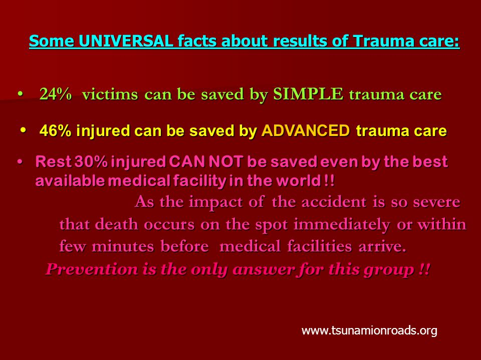 24% victims can be saved by SIMPLE trauma care 24% victims can be saved by SIMPLE trauma care 46% injured can be saved by ADVANCED trauma care 46% injured can be saved by ADVANCED trauma care Rest 30% injured CAN NOT be saved even by the best available medical facility in the world !!Rest 30% injured CAN NOT be saved even by the best available medical facility in the world !.