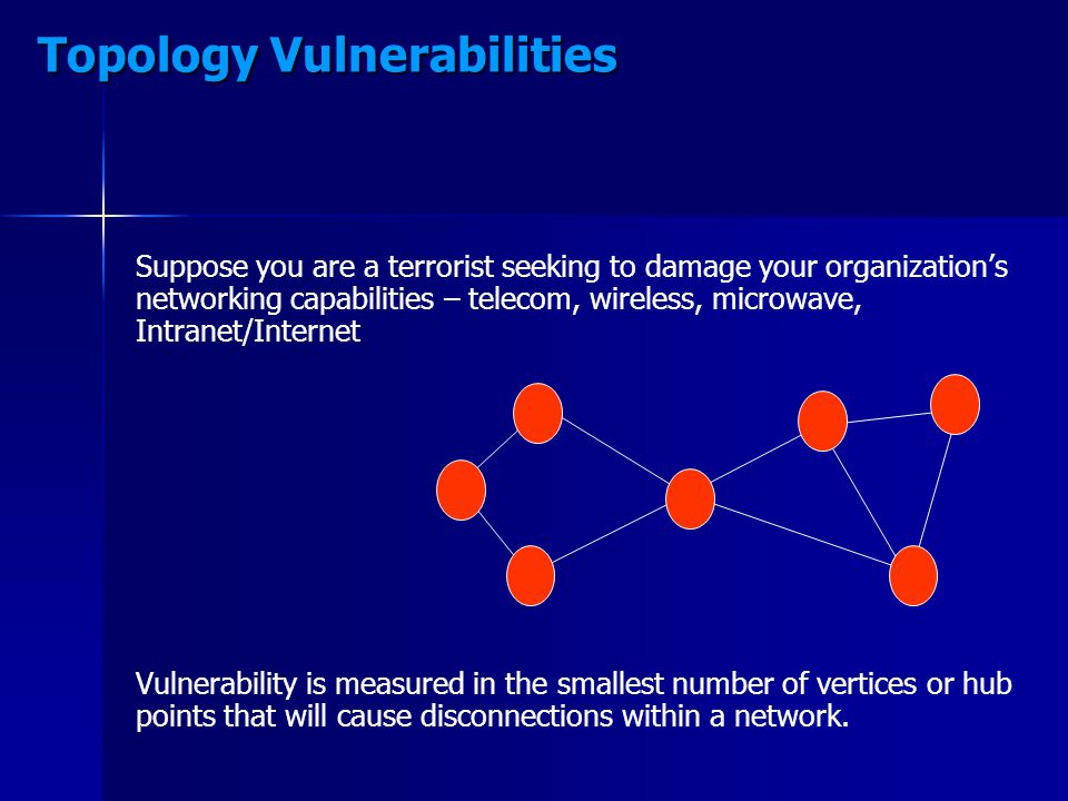 Suppose you are a terrorist seeking to damage your organization's networking capabilities – telecom, wireless, microwave, Intranet/Internet Vulnerabil
