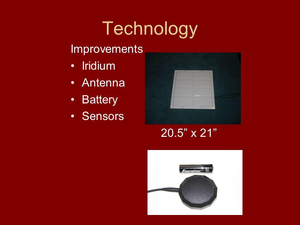Technology Improvements Iridium Antenna Battery Sensors 20.5 x 21