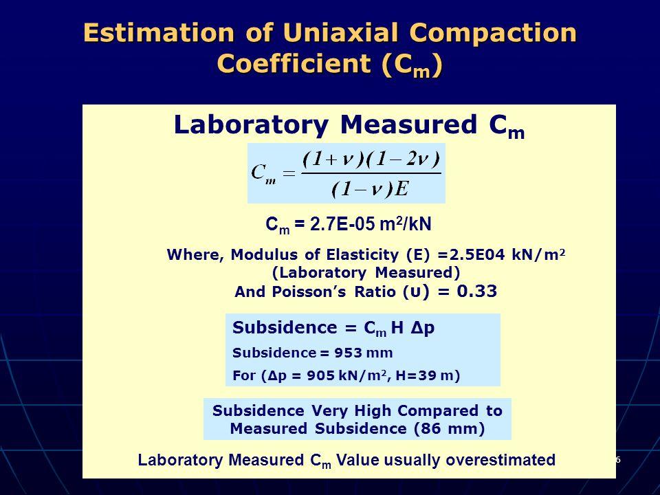 16 Estimation of Uniaxial Compaction Coefficient (C m ) Laboratory Measured C m C m = 2.7E-05 m 2 /kN Where, Modulus of Elasticity (E) =2.5E04 kN/m 2