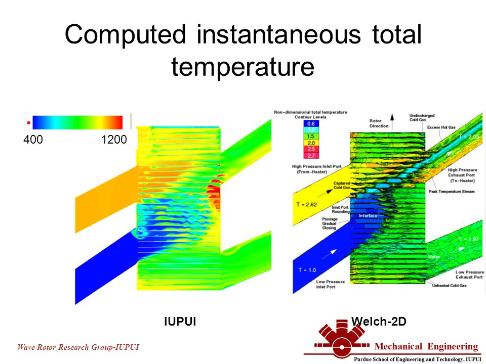 Wave Rotor Research Group-IUPUI Computed instantaneous total temperature 400 1200 IUPUIWelch-2D