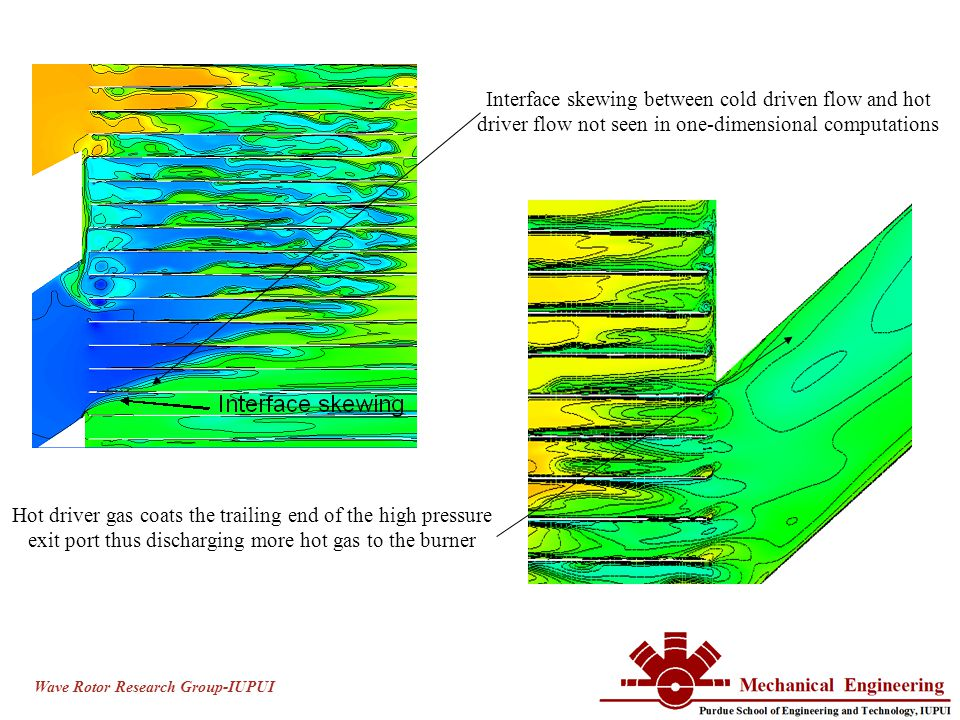 Wave Rotor Research Group-IUPUI Interface skewing between cold driven flow and hot driver flow not seen in one-dimensional computations Hot driver gas coats the trailing end of the high pressure exit port thus discharging more hot gas to the burner