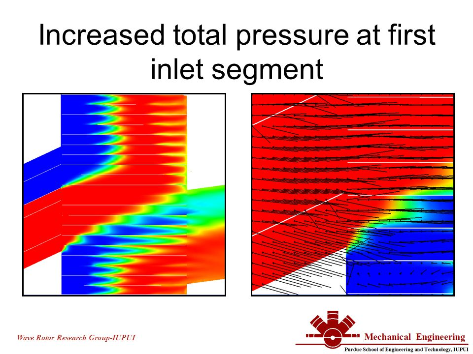 Wave Rotor Research Group-IUPUI Increased total pressure at first inlet segment