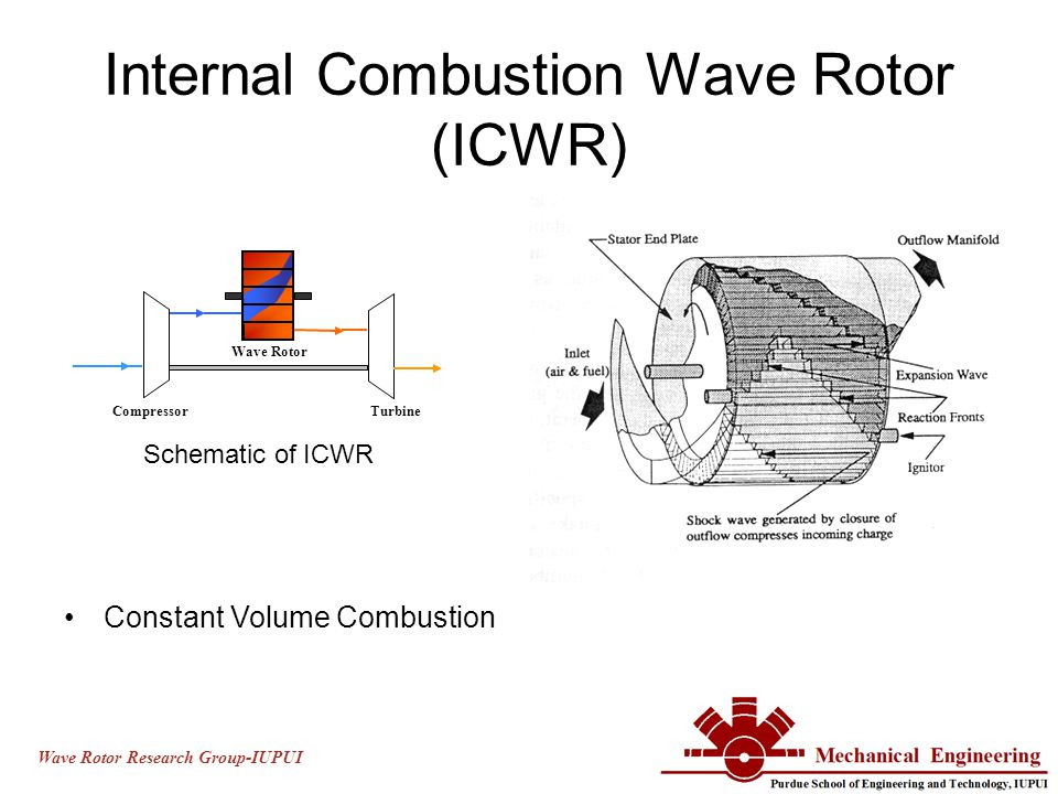 Wave Rotor Research Group-IUPUI Internal Combustion Wave Rotor (ICWR) Wave Rotor CompressorTurbine Schematic of ICWR Constant Volume Combustion