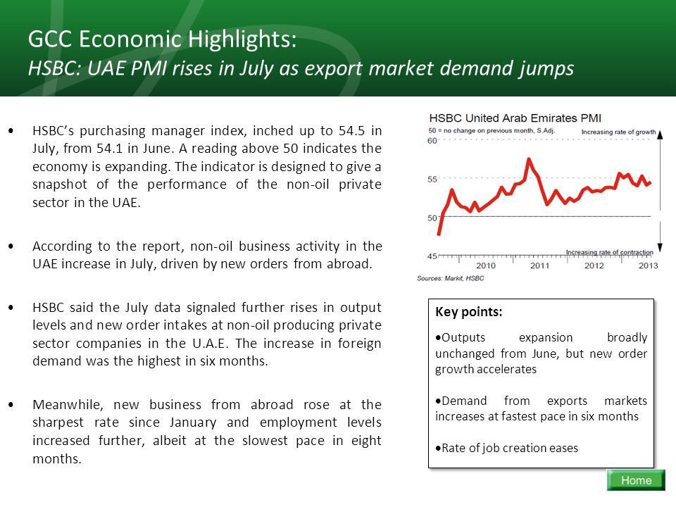 23 GCC Economic Highlights: HSBC: UAE PMI rises in July as export market demand jumps HSBC's purchasing manager index, inched up to 54.5 in July, from 54.1 in June.