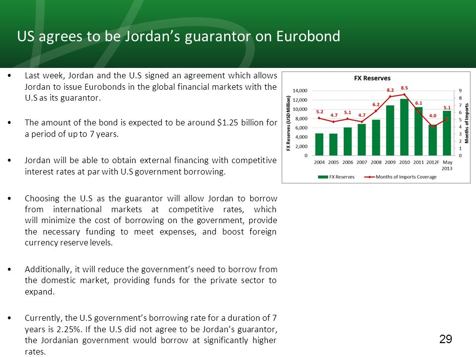 29 Last week, Jordan and the U.S signed an agreement which allows Jordan to issue Eurobonds in the global financial markets with the U.S as its guarantor.