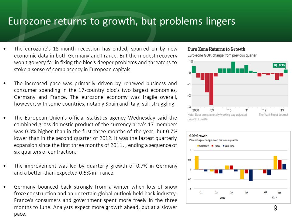 9 Eurozone returns to growth, but problems lingers The eurozone s 18-month recession has ended, spurred on by new economic data in both Germany and France.