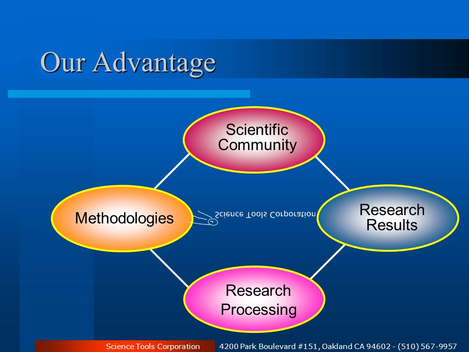 Science Tools Corporation 4200 Park Boulevard #151, Oakland CA 94602 - (510) 567-9957 Our Advantage Research Processing Research Results Methodologies Scientific Community