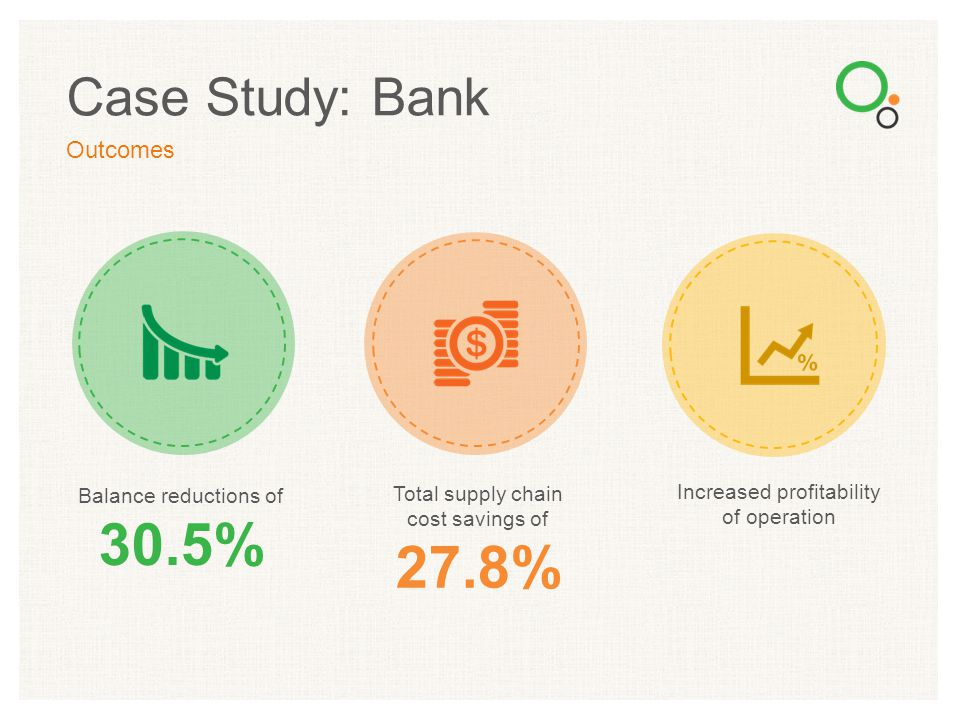 Case Study: Bank Outcomes Balance reductions of 30.5% Total supply chain cost savings of 27.8% Increased profitability of operation