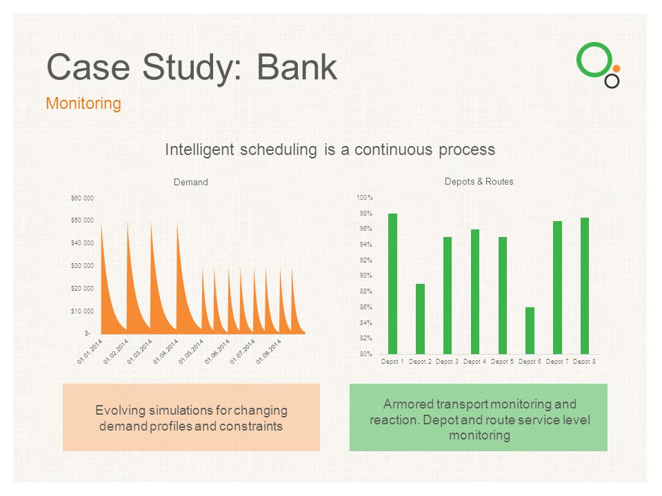 Case Study: Bank Monitoring Intelligent scheduling is a continuous process Evolving simulations for changing demand profiles and constraints Armored t