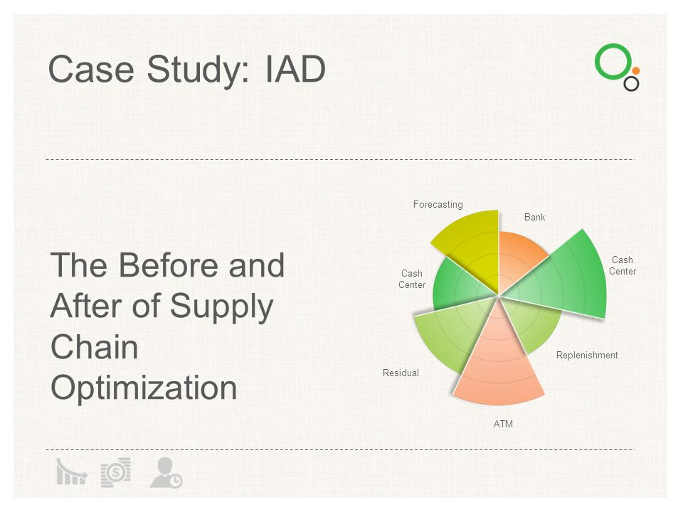 Case Study: IAD Forecasting Bank Cash Center Replenishment ATM Residual Cash Center The Before and After of Supply Chain Optimization