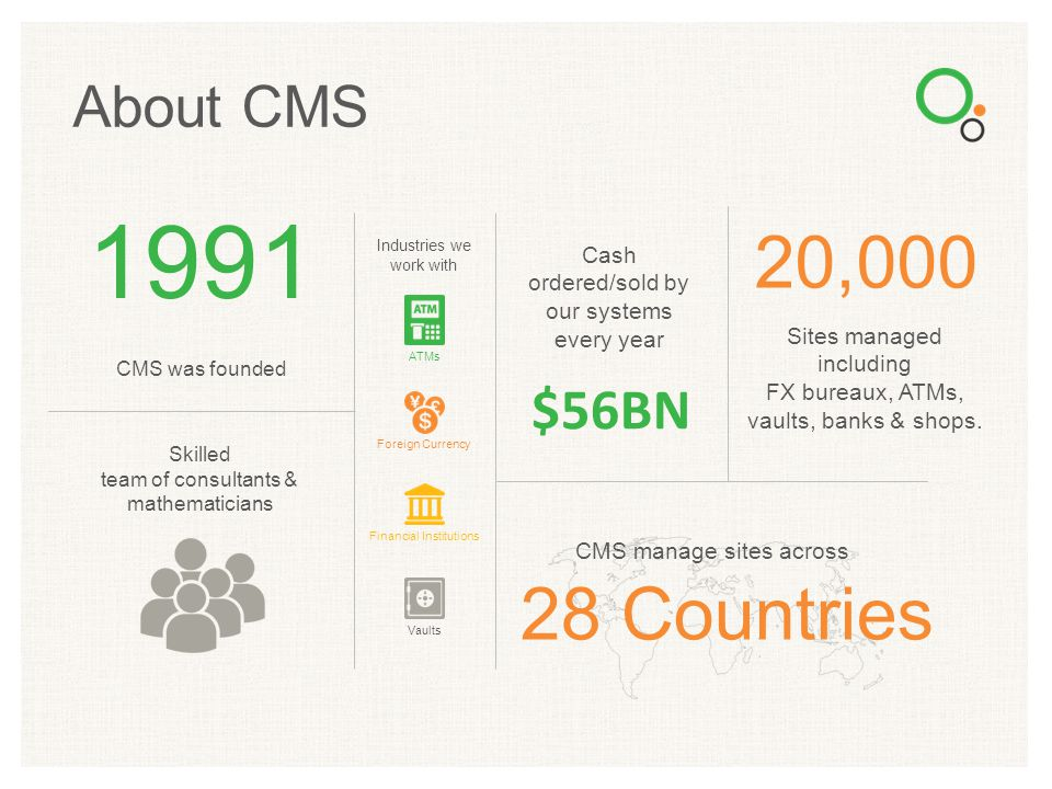 1991 CMS was founded CMS manage sites across 28 Countries Skilled team of consultants & mathematicians Industries we work with 20,000 Sites managed in