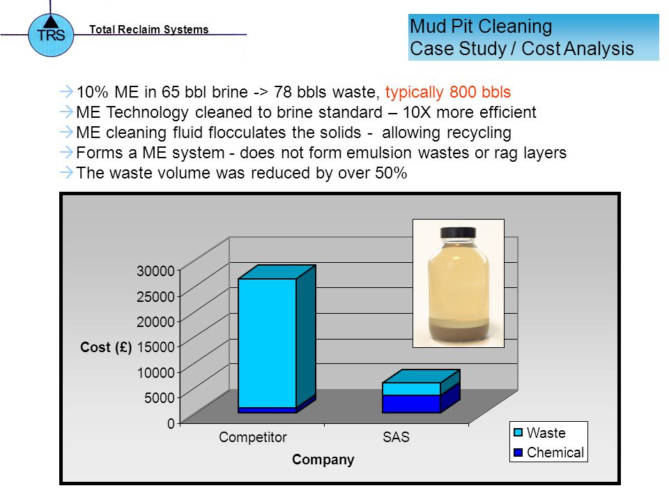 Total Reclaim Systems 0 5000 10000 15000 20000 25000 30000 Cost (£) CompetitorSAS Company Waste Chemical Mud Pit Cleaning Case Study / Cost Analysis  10% ME in 65 bbl brine -> 78 bbls waste, typically 800 bbls  ME Technology cleaned to brine standard – 10X more efficient  ME cleaning fluid flocculates the solids - allowing recycling  Forms a ME system - does not form emulsion wastes or rag layers  The waste volume was reduced by over 50%