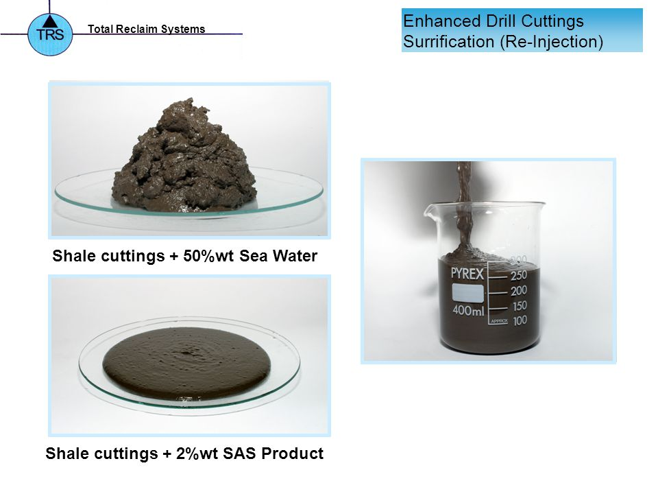 Total Reclaim Systems Enhanced Drill Cuttings Surrification (Re-Injection) Shale cuttings + 50%wt Sea Water Shale cuttings + 2%wt SAS Product