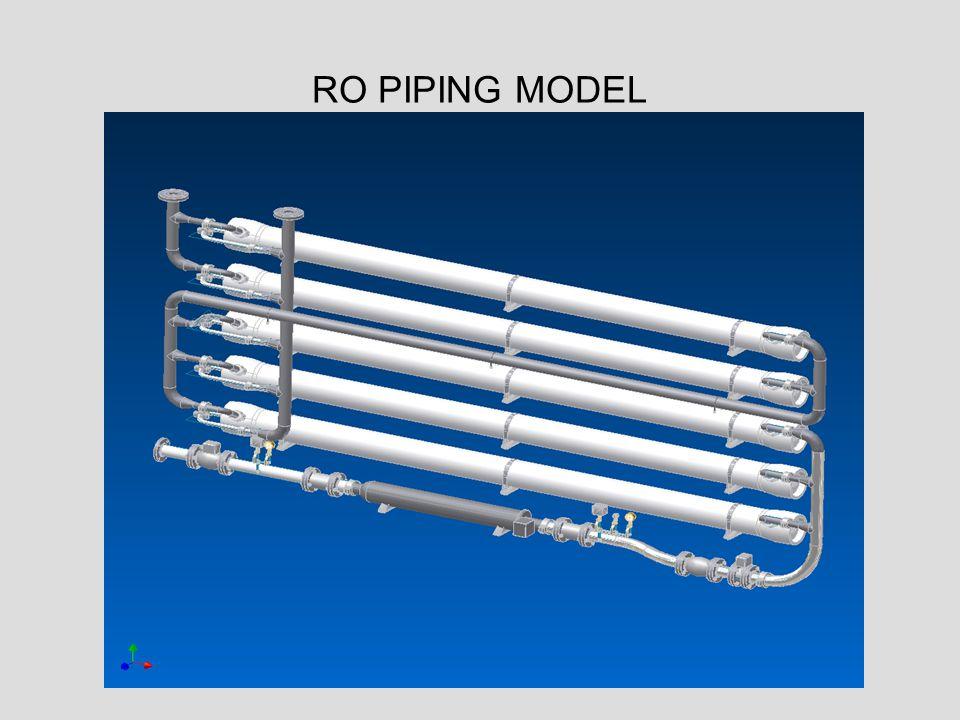 RO PIPING MODEL