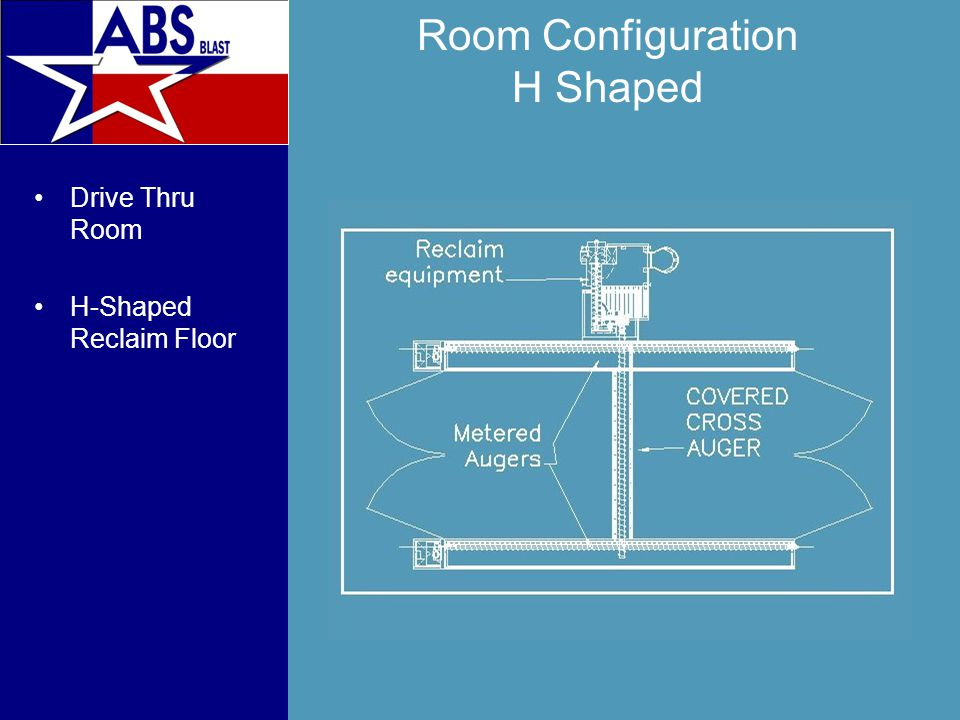 Room Configuration H Shaped Drive Thru Room H-Shaped Reclaim Floor