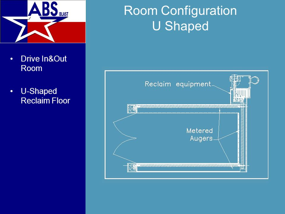 Room Configuration U Shaped Drive In&Out Room U-Shaped Reclaim Floor
