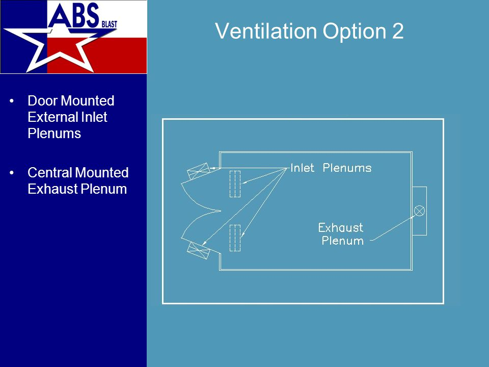 Ventilation Option 2 Door Mounted External Inlet Plenums Central Mounted Exhaust Plenum
