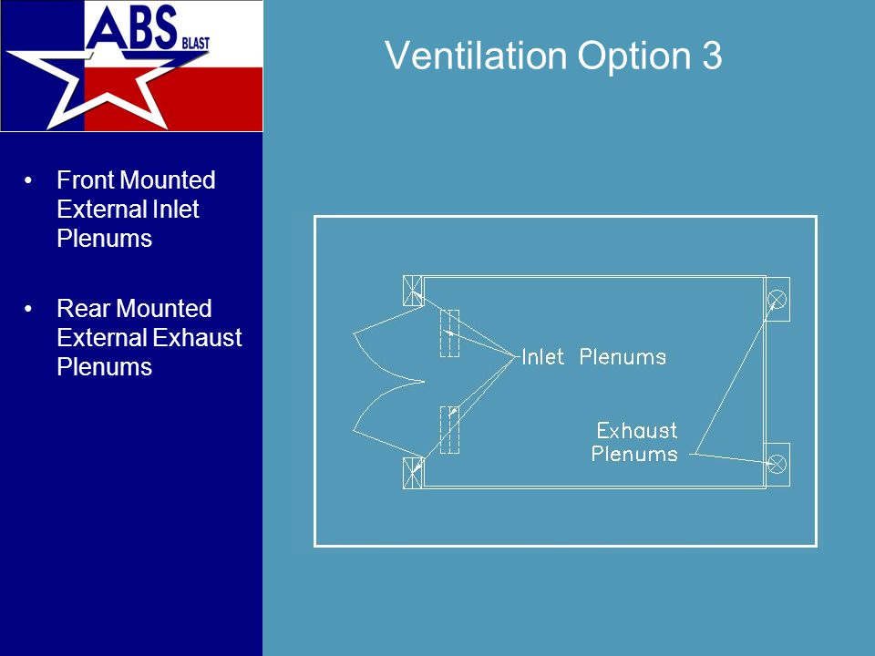 Ventilation Option 3 Front Mounted External Inlet Plenums Rear Mounted External Exhaust Plenums