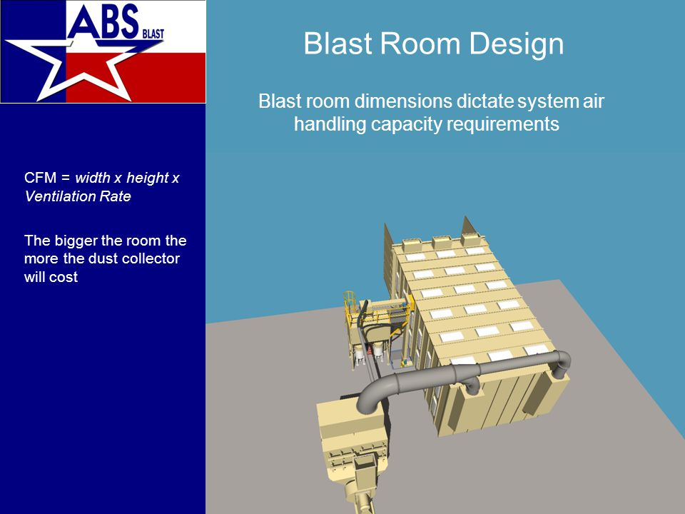Blast Room Design CFM = width x height x Ventilation Rate The bigger the room the more the dust collector will cost Blast room dimensions dictate system air handling capacity requirements