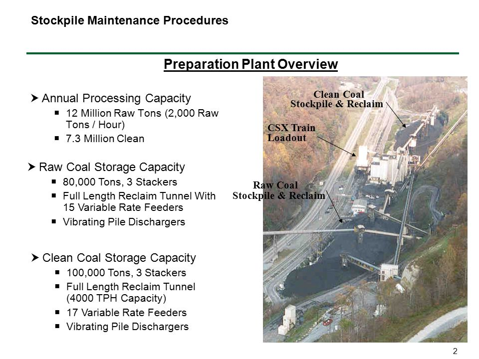 2 Preparation Plant Overview  Annual Processing Capacity  12 Million Raw Tons (2,000 Raw Tons / Hour)  7.3 Million Clean Stockpile Maintenance Procedures Clean Coal Stockpile & Reclaim Loadout CSX Train  Clean Coal Storage Capacity  100,000 Tons, 3 Stackers  Full Length Reclaim Tunnel (4000 TPH Capacity)  17 Variable Rate Feeders  Vibrating Pile Dischargers Stockpile & Reclaim Raw Coal  Raw Coal Storage Capacity  80,000 Tons, 3 Stackers  Full Length Reclaim Tunnel With 15 Variable Rate Feeders  Vibrating Pile Dischargers