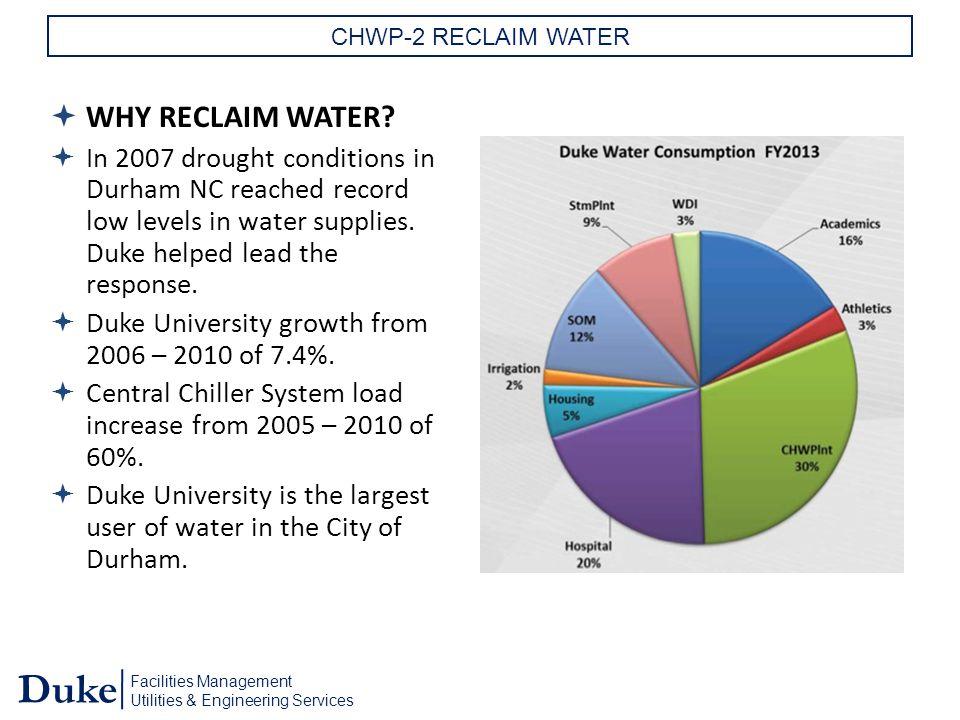 Facilities Management Utilities & Engineering Services Duke CHWP-2 RECLAIM WATER  WHY RECLAIM WATER.