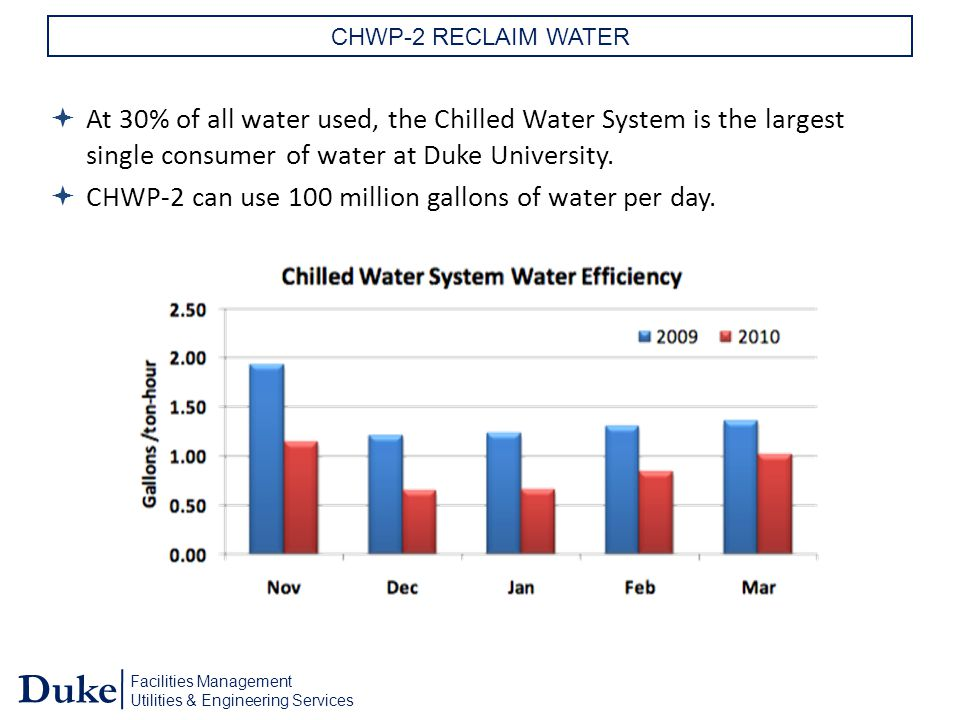 Facilities Management Utilities & Engineering Services Duke CHWP-2 RECLAIM WATER  At 30% of all water used, the Chilled Water System is the largest single consumer of water at Duke University.