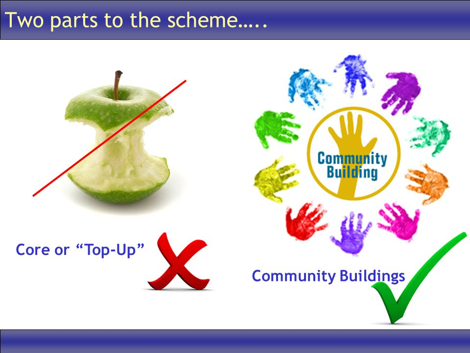 """Two parts to the scheme….. Core or """"Top-Up"""" Community Buildings"""