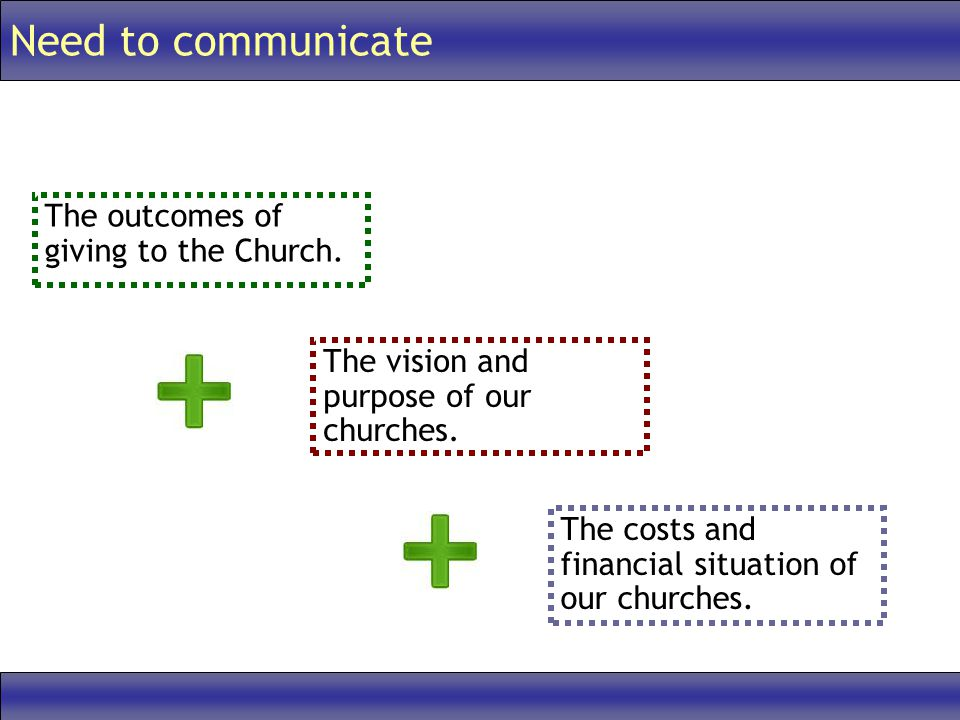 Need to communicate The outcomes of giving to the Church. The costs and financial situation of our churches. The vision and purpose of our churches.