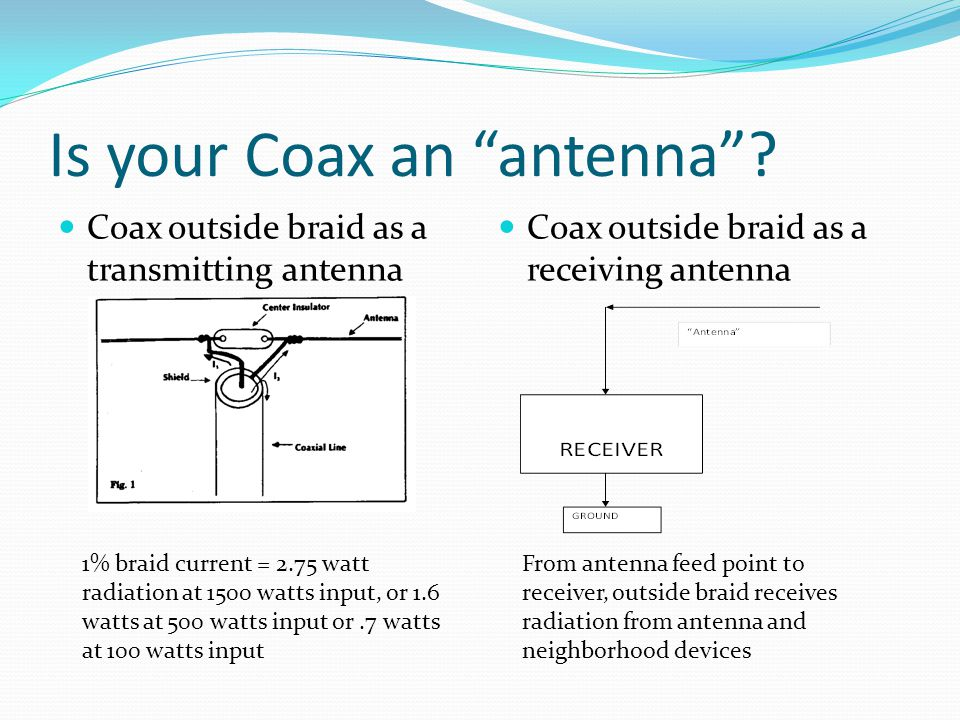 """Is your Coax an """"antenna""""? Coax outside braid as a transmitting antenna Coax outside braid as a receiving antenna From antenna feed point to receiver,"""