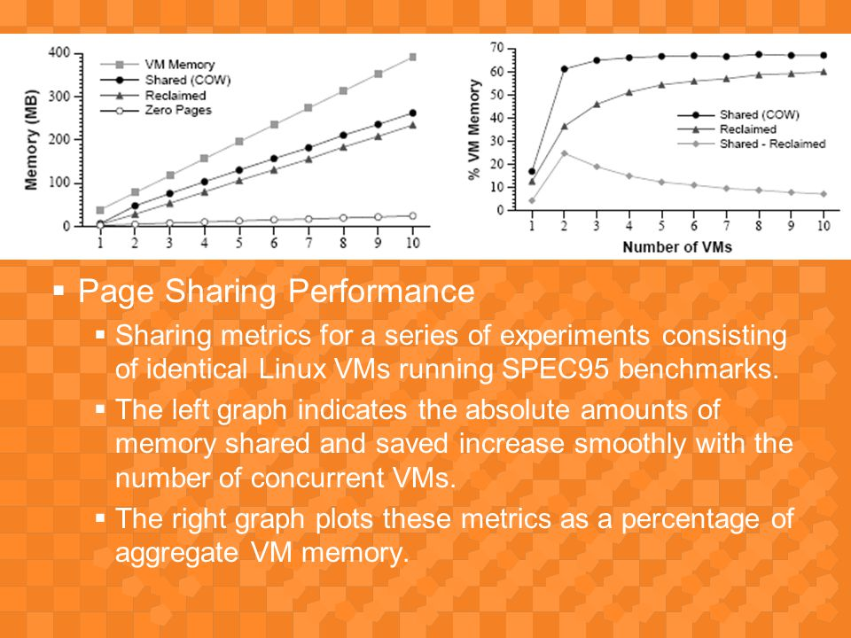  Page Sharing Performance  Sharing metrics for a series of experiments consisting of identical Linux VMs running SPEC95 benchmarks.