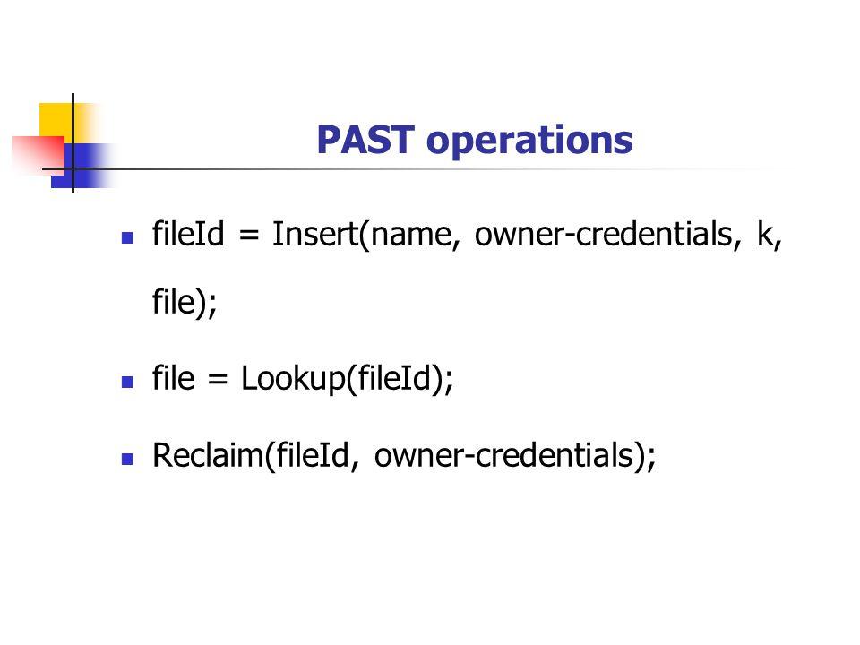 PAST operations fileId = Insert(name, owner-credentials, k, file); file = Lookup(fileId); Reclaim(fileId, owner-credentials);