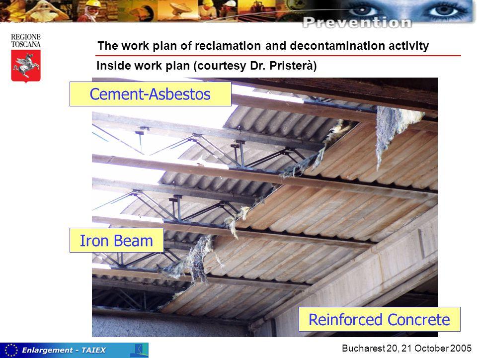 Inside work plan (courtesy Dr.