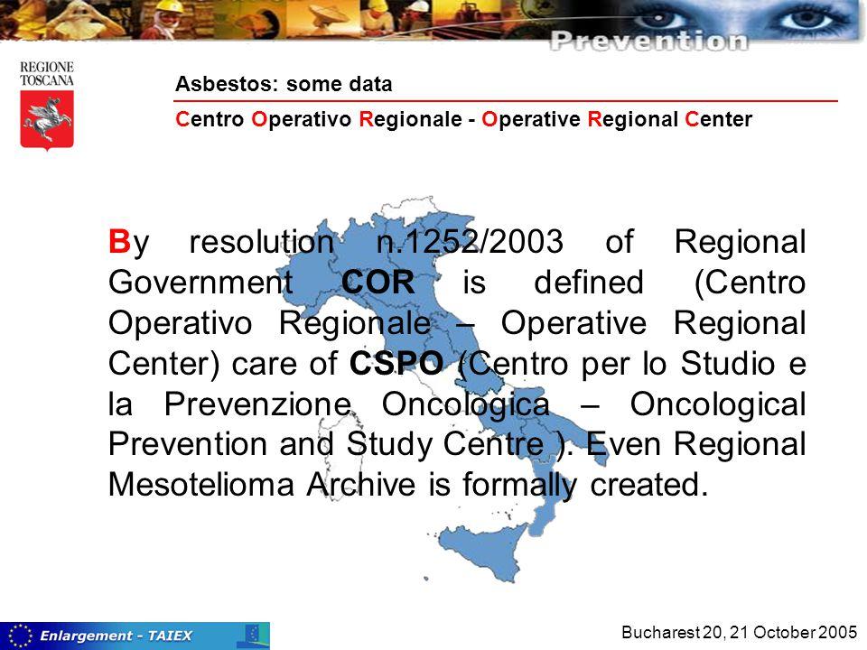 Centro Operativo Regionale - Operative Regional Center By resolution n.1252/2003 of Regional Government COR is defined (Centro Operativo Regionale – Operative Regional Center) care of CSPO (Centro per lo Studio e la Prevenzione Oncologica – Oncological Prevention and Study Centre ).