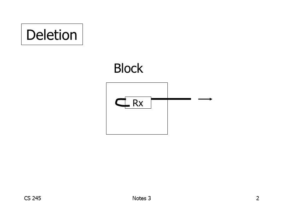 CS 245Notes 32 Block Deletion Rx