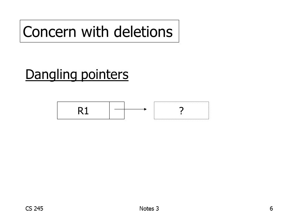 CS 245Notes 36 Dangling pointers Concern with deletions R1?