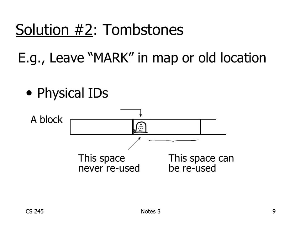 "CS 245Notes 39 E.g., Leave ""MARK"" in map or old location Solution #2: Tombstones Physical IDs A block This spaceThis space can never re-usedbe re-used"
