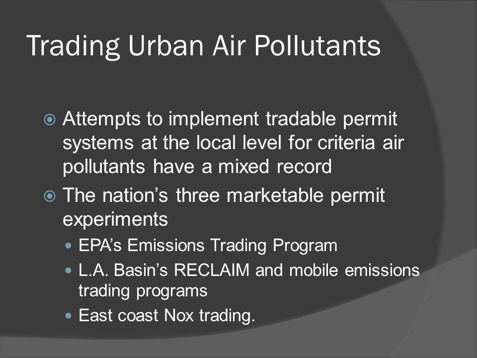 Inter-Firm Permit Trade Under the Acid Rain Program